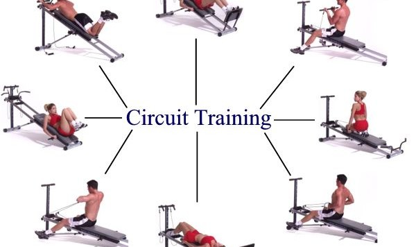 CIRCUITS – will help you to get ………